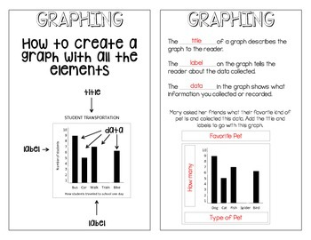 Pictograph and Bar Graph Interactive Math Journal Entries