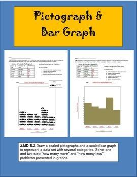 Pictograph  Bar Graph