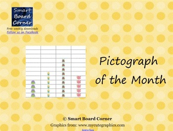 Pictograph of the Month Smart Board Lesson