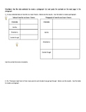 Pictograph worksheet