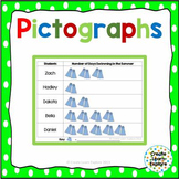 Pictograph Hands-on Activity