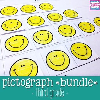 Pictographs - Lessons and Activities Bundle - Third Grade