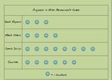 Pictographs - 3rd Grade Math