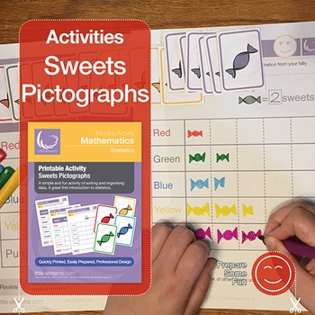 Pictographs Activity