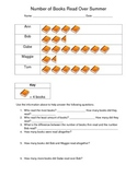 Pictographs Activity and Worksheet