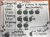 Pictographs Anchor Chart