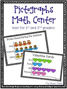 Pictographs Math Center (1st-2nd)