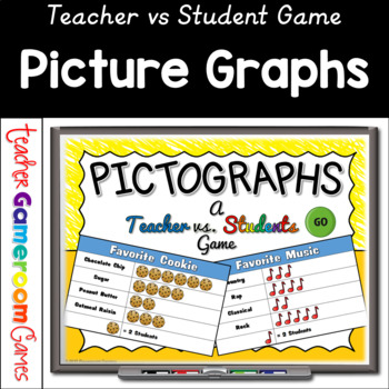 Pictographs Powerpoint Game