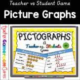 Pictographs Powerpoint Game Distance Learning