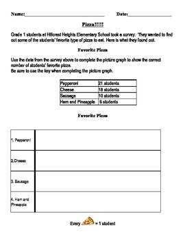 Pictographs Worksheets
