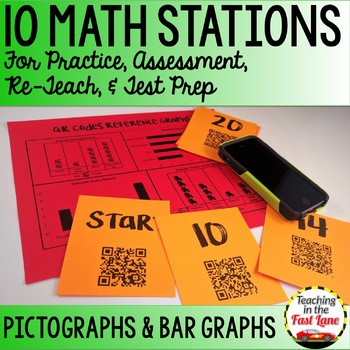 Pictographs and Bar Graphs Math Stations