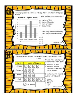 Pictographs and Bar Graphs Task Cards