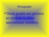 Pictographs or Picture Graphs