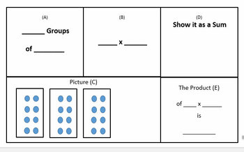 Multiplication: 1 Digit by any digit - Powerpoint video Lessons + Templates