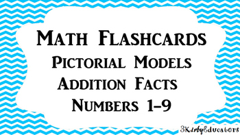 Addition Pictorial Model Falshcards
