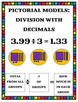 Pictorial Models: Division
