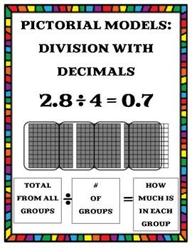 Pictorial Models: Division2
