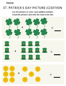 Picture Addition: St. Patrick's Day