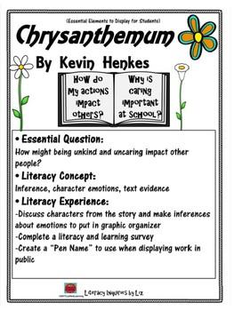 Picture Book Mentors: Chrysanthemum