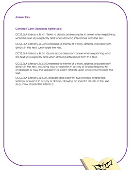Picture Books for the Common Core:  Stellaluna