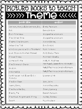 Picture Books to Teach THEME: A Reference Guide