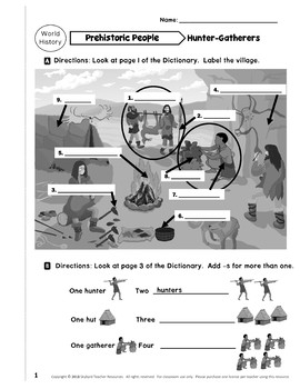 Picture Dictionary in the Content Area Global History ESL SPED