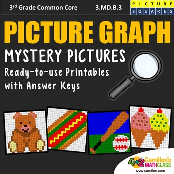 3rd Grade Picture Graph Worksheets, Mystery Pictures Coloring Activity