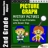 Math Mystery Grade 2 Coloring Picture Graph, 2nd Grade Pictograph Worksheets