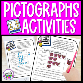 Picture Graphs Activities and Worksheets
