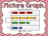 Picture Graph: Interpret Data-Explain how Images Clarify Text-Use Text Features