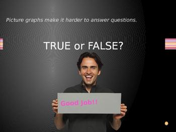 Picture Graph Lesson 1