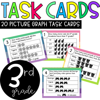 Picture Graph Task Cards