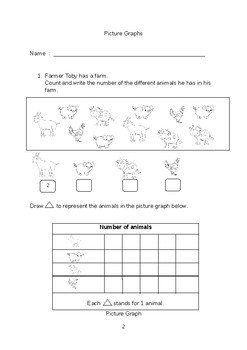 Picture Graph (Theme :  Farm)