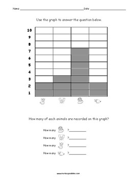 Picture Graph for Kindergarten