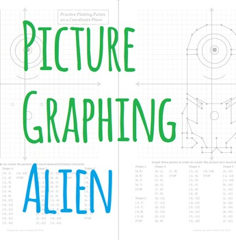 Picture Graphing (Alien): Plotting Points on a Coordinate Plane
