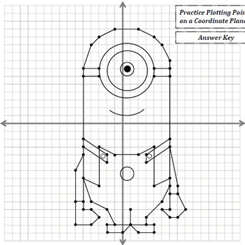 picture graphing (alien): plotting points on a coordinate plane by