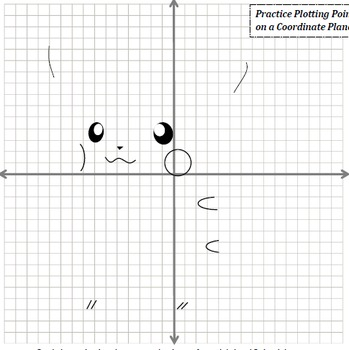 Picture Graphing (Creature): Plotting Points on a Coordinate Plane