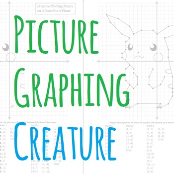 Picture Graphing (Creature): Plotting Points on a Coordina