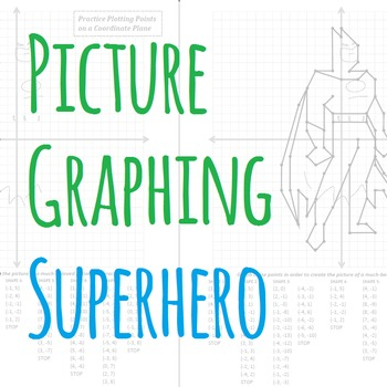 Picture Graphing (Superhero): Plotting Points on a Coordinate Plane