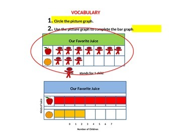 Picture Graphs, Bar Graphs and Tally Charts.  Test Practice and Review