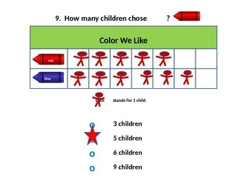 Picture Graphs, Bar Graphs and Tally Charts.  Test Practic