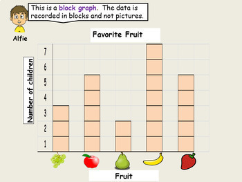 Picture Graphs, Block Graphs, Bar Graphs & Tallying, Presentations, Worksheets