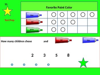 Picture Graphs, How to Make a Picture Graph for Visual Learners