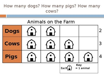 Picture Graphs PowerPoint (Introduction)