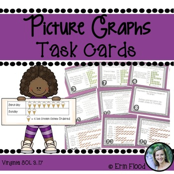 Picture Graphs Task Cards