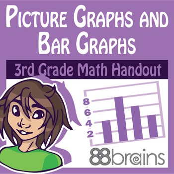 Picture Graphs and Bar Graphs pgs. 37 - 40 (CCSS)