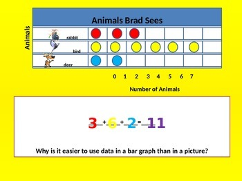 Picture Graphs and Tally Charts. Using Data to Problem Solve for Visual Learners