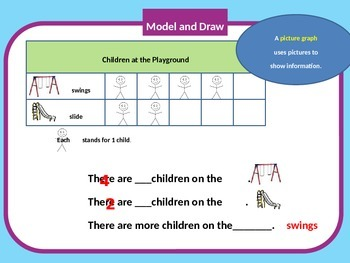 Picture Graphs for Visual Learners