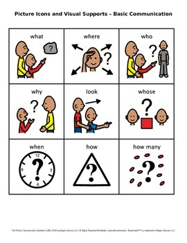 Picture Icons and Visual Supports – Basic Communication (Set 2)