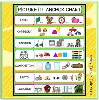 Picture It! Anchor Chart for Verbal Expression & Written Language